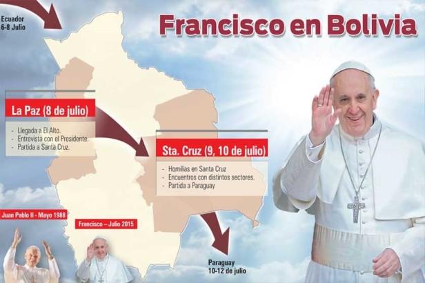 Viaggio del Papa Francesco in Bolivia