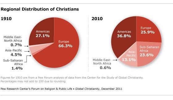 Cristiani nel mondo